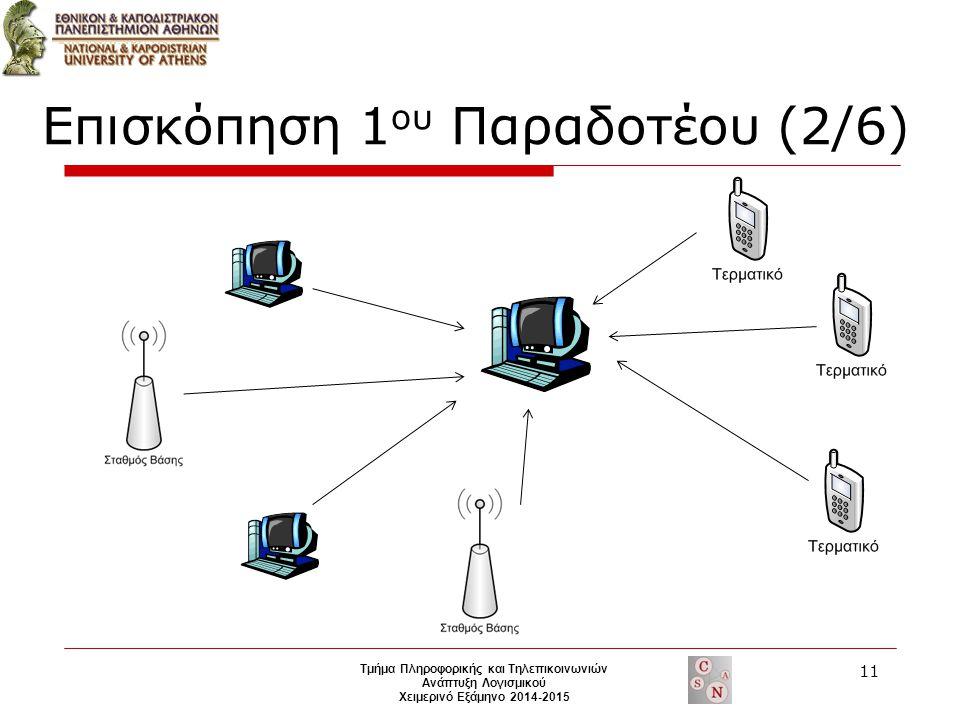Επισκόπηση 1 ου Παραδοτέου (2/6) Τμήμα Πληροφορικής και Τηλεπικοινωνιών Ανάπτυξη Λογισμικού Χειμερινό Εξάμηνο 2014-2015 11