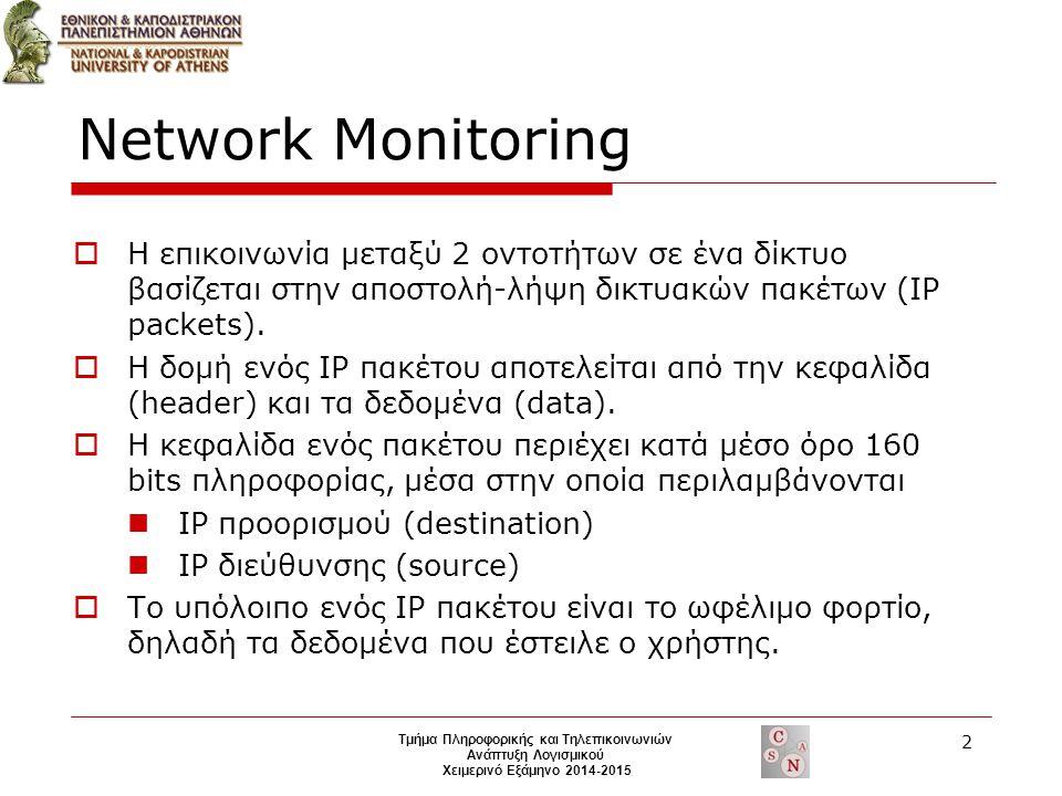Network Monitoring  Η επικοινωνία μεταξύ 2 οντοτήτων σε ένα δίκτυο βασίζεται στην αποστολή-λήψη δικτυακών πακέτων (IP packets).