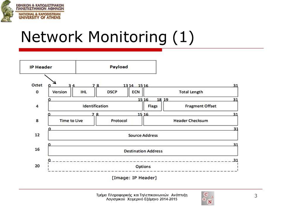 Network Monitoring (1) Τμήμα Πληροφορικής και Τηλεπικοινωνιών Ανάπτυξη Λογισμικού Χειμερινό Εξάμηνο 2014-2015 3