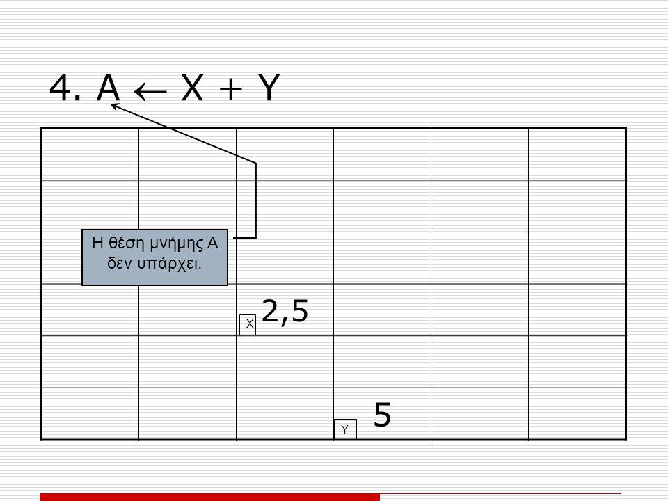 4. Α  Χ + Υ 2,5 5 Χ Υ Η θέση μνήμης Α δεν υπάρχει.