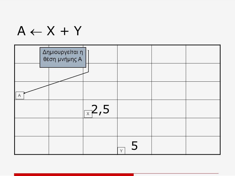 Α  Χ + Υ 2,5 5 Χ Υ Α Δημιουργείται η θέση μνήμης Α