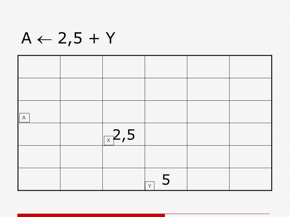 Α  2,5 + Υ 2,5 5 Χ Υ Α