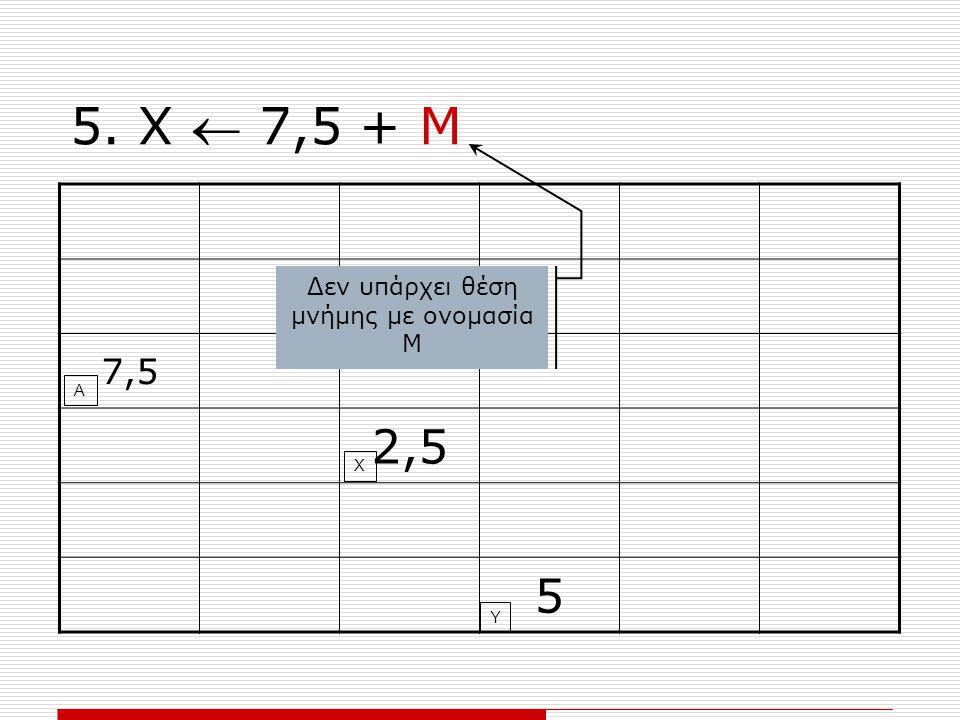 5. Χ  7,5 + Μ 7,5 2,5 5 Χ Υ Α Δεν υπάρχει θέση μνήμης με ονομασία Μ