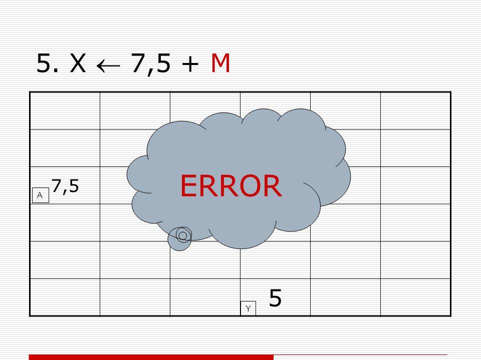 5. Χ  7,5 + Μ 7,5 2,5 5 Χ Υ Α ΕRROR