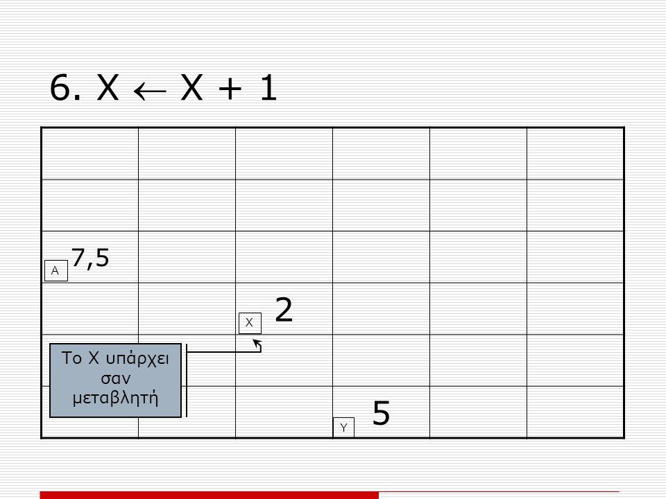 6. Χ  Χ + 1 7,5 2 5 Χ Υ Α Το Χ υπάρχει σαν μεταβλητή