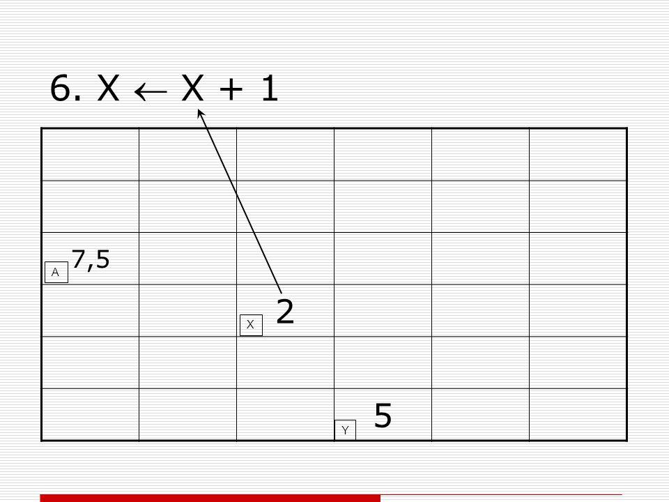 6. Χ  Χ + 1 7,5 2 5 Χ Υ Α