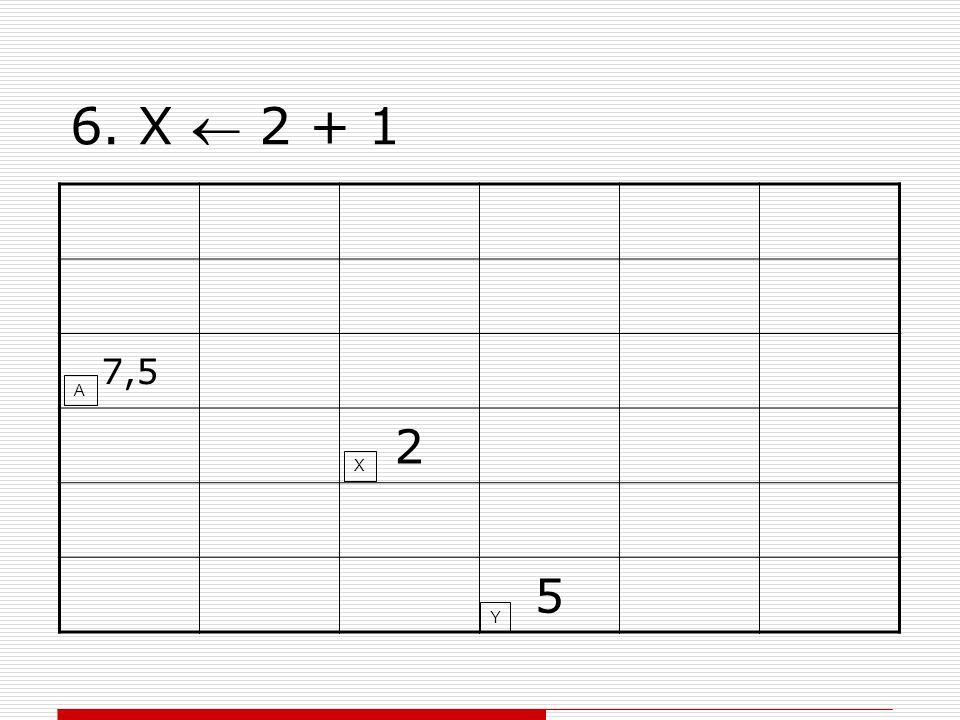 6. Χ  2 + 1 7,5 2 5 Χ Υ Α
