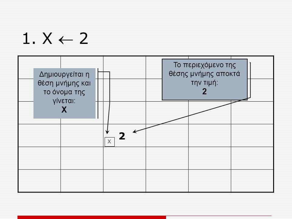 1. Χ  2 Δημιουργείται η θέση μνήμης και το όνομα της γίνεται: Χ Το περιεχόμενο της θέσης μνήμης αποκτά την τιμή: 2 Χ 2