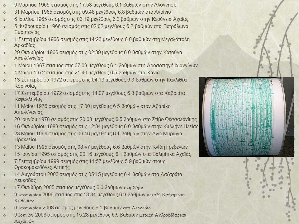  9 Μαρτίου 1965 σεισμός στις 17:58 μεγέθους 6.1 βαθμών στην Αλόννησο  31 Μαρτίου 1965 σεισμός στις 09:48 μεγέθους 6.8 βαθμών στο Αγρίνιο  6 Ιουλίου