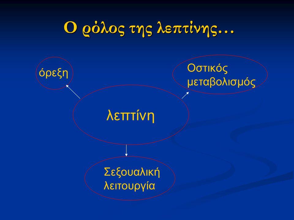 Ο ρόλος της λεπτίνης… Ο ρόλος της λεπτίνης… όρεξη Οστικός μεταβολισμός Σεξουαλική λειτουργία λεπτίνη