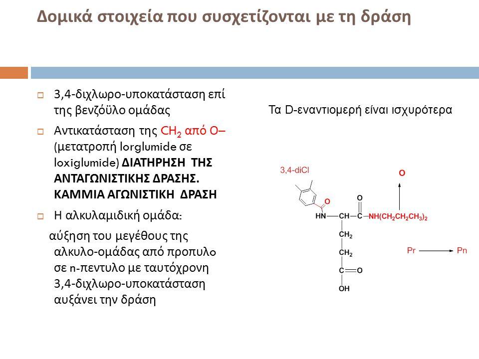 Δομικά στοιχεία που συσχετίζονται με τη δράση  3,4- διχλωρο - υποκατάσταση επί της βενζόϋλο ομάδας  Αντικατάσταση της CH 2 από Ο – ( μετατροπή lorgl