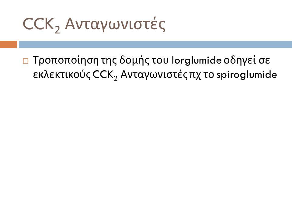 CCK 2 Ανταγωνιστές  Τροποποίηση της δομής του lorglumide οδηγεί σε εκλεκτικούς CCK 2 Ανταγωνιστές πχ το spiroglumide