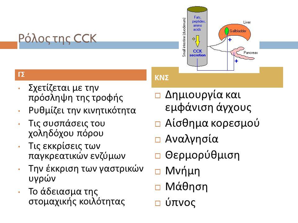Ρόλος της CCK Σχετίζεται με την πρόσληψη της τροφής Ρυθμίζει την κινητικότητα Τις συσπάσεις του χοληδόχου πόρου Τις εκκρίσεις των παγκρεατικών ενζύμων