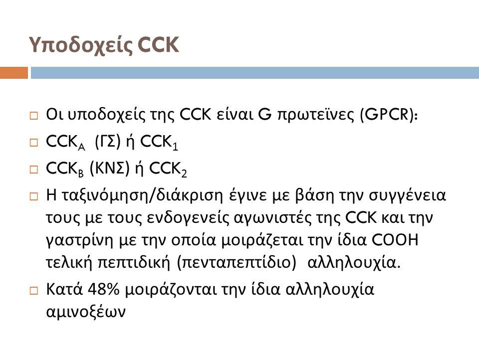 Υποδοχείς CCK  Οι υποδοχείς της CCK είναι G πρωτεϊνες (GPCR):  CCK A ( ΓΣ ) ή CCK 1  CCK B ( ΚΝΣ ) ή CCK 2  Η ταξινόμηση / διάκριση έγινε με βάση