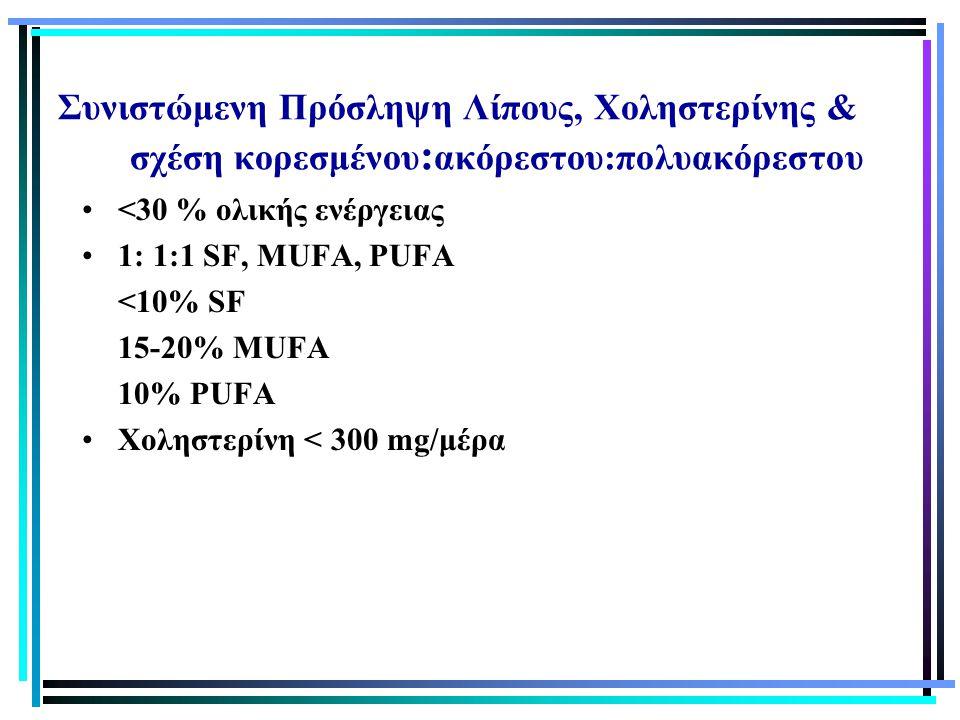 Συνιστώμενη Πρόσληψη Λίπους, Χοληστερίνης & σχέση κορεσμένου : ακόρεστου:πολυακόρεστου <30 % ολικής ενέργειας 1: 1:1 SF, MUFA, PUFA <10% SF 15-20% MUF
