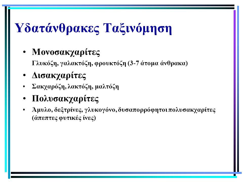 Μονοσακχαρίτες γλυκόζη (δεξτρόζη ή σταφυλοσάκχαρο) Ελεύθερη στα φρούτα Προιόν υδρόλυσης σύνθετων υδα/κων Αποθηκεύεται ως γλυκογόνο στο ήπαρ & μυς φρουκτόζη (οπωροσάκχαρο) Ελεύθερη στα φρούτα συκα, μέλι Ήπαρ μετατροπή σε γλυκόζη ή προιόν μεταβ γλυκόζης φρουκτοκινάση Φωσφορική-1-φρουκτόζη τριόζες, γλυκεραλδεύδη, διυδροξυ-ακετόνη (πηγές ενέργειας ιστών) Φρουκτοζαιμία, φρουκτοζουρία γαλακτόζη πέψη λακτόζης Ήπαρ μετατροπή σε γλυκόζη Γαλακτοζαιμία, γαλακτοζουρία