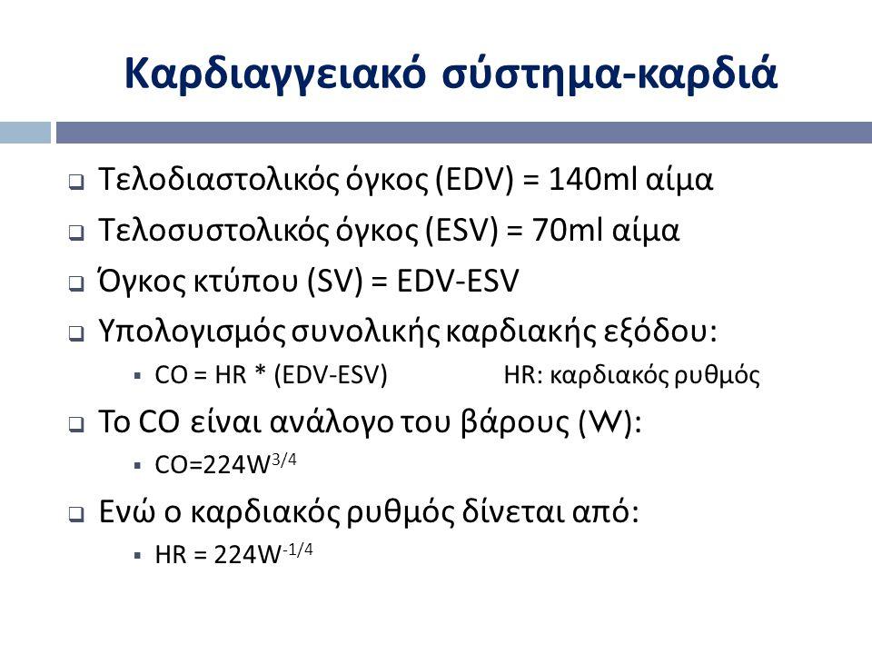  Τελοδιαστολικός όγκος (EDV) = 140ml αίμα  Τελοσυστολικός όγκος (ESV) = 70ml αίμα  Όγκος κτύπου (SV) = EDV-ESV  Υπολογισμός συνολικής καρδιακής εξ