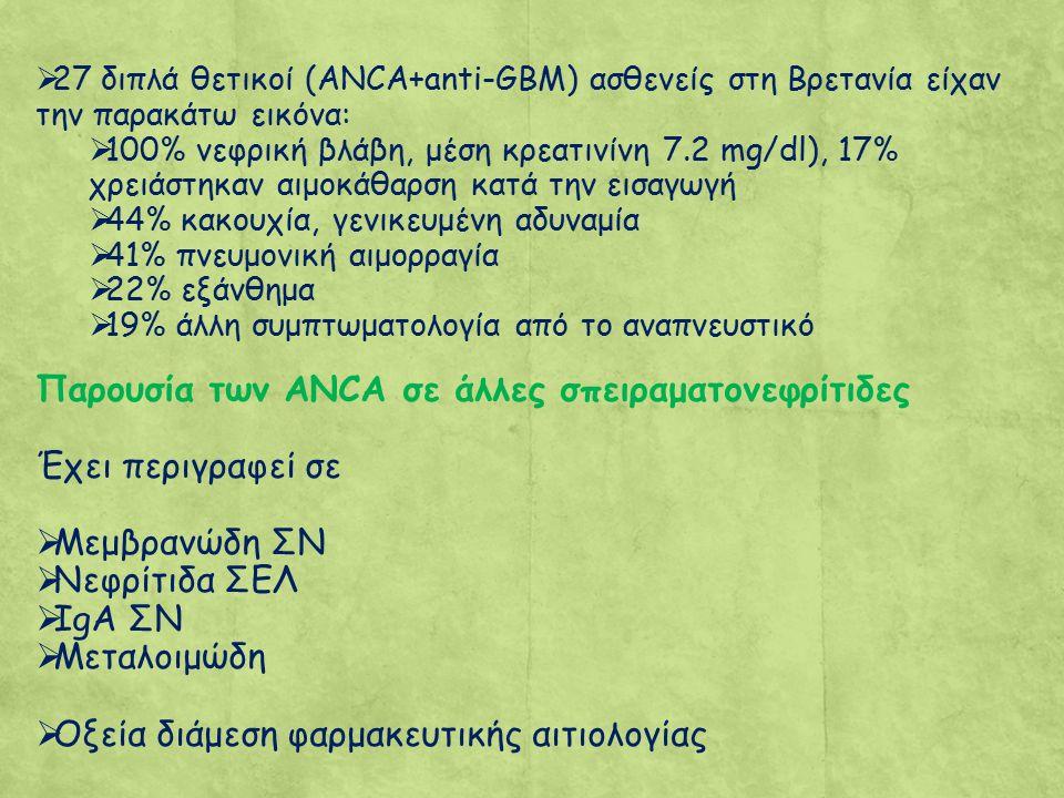  27 διπλά θετικοί (ANCA+anti-GBM) ασθενείς στη Βρετανία είχαν την παρακάτω εικόνα:  100% νεφρική βλάβη, μέση κρεατινίνη 7.2 mg/dl), 17% χρειάστηκαν αιμοκάθαρση κατά την εισαγωγή  44% κακουχία, γενικευμένη αδυναμία  41% πνευμονική αιμορραγία  22% εξάνθημα  19% άλλη συμπτωματολογία από το αναπνευστικό Παρουσία των ANCA σε άλλες σπειραματονεφρίτιδες Έχει περιγραφεί σε  Μεμβρανώδη ΣΝ  Νεφρίτιδα ΣΕΛ  IgA ΣΝ  Μεταλοιμώδη  Οξεία διάμεση φαρμακευτικής αιτιολογίας