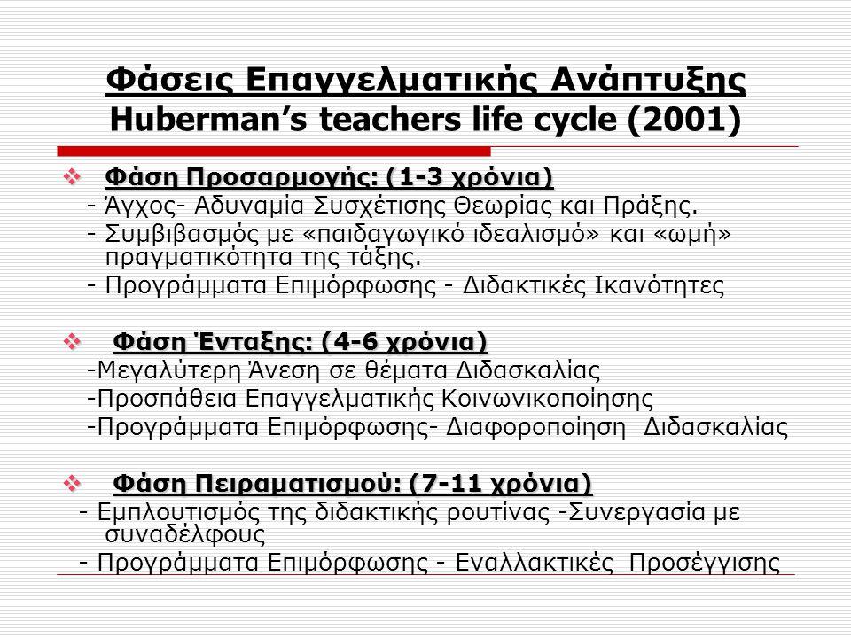 Φάσεις Επαγγελματικής Ανάπτυξης Huberman's teachers life cycle (2001)  Φάση Επαγγελματικής Κρίσης : (12-19 χρόνια) -Προσωπική Ματαίωση και Αμφισβήτηση Επαγγελματικής Αξίας -α)'Eξοδος από το επάγγελμα β) αποδοχή της υφιστάμενης κατάστασης γ) επανεξέταση -Προγράμματα Επιμόρφωσης - Συσχέτιση Εκπαιδευτικών Θεμάτων –Προβλημάτων και συμμετοχή σε συλλογική δράση  Φάση Επαγγελματικής Ωριμότητας : (20-30 χρόνια) - Εξαρτάται αν πέρασε την προηγούμενη φάση ο εκπαιδευτικός και πώς - Εξουθένωση, Συντηρητισμός ή Επαγγελματική Ειδημοσύνη /Επαγγελματική Αυτοεκτίμηση - Προγράμματα Επιμόρφωσης - Εμπλουτισμός και Στοχαστικοκριτική Ανάλυση  Φάση Ψυχολογικής Αποστασιοποίησης : (31-35 χρόνια) -Αποστασιοποίηση ή Απόσυρση - Θετικά ή Αρνητικά Συναισθήματα ανάλογα με την προηγούμενη πείρα
