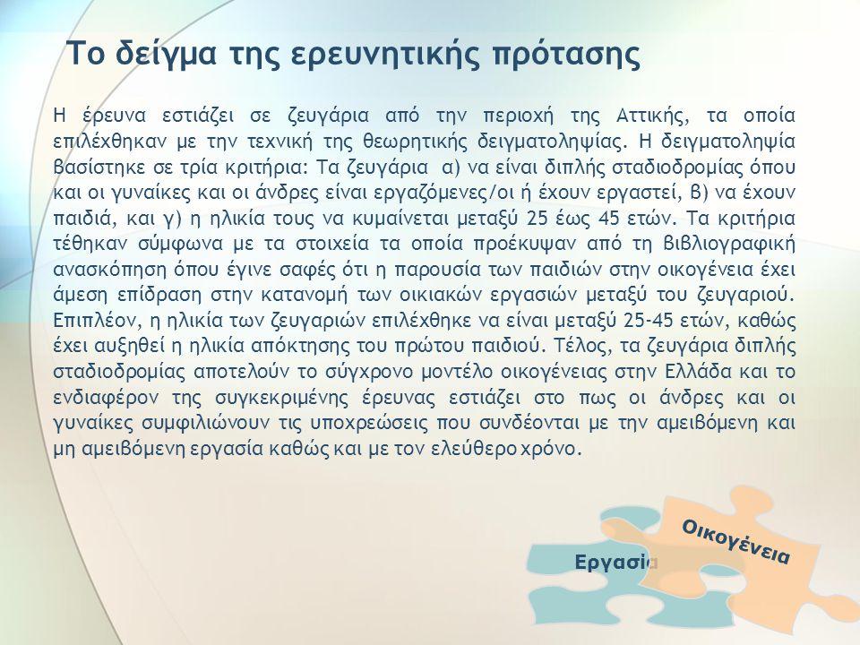Το δείγμα της ερευνητικής πρότασης Η έρευνα εστιάζει σε ζευγάρια από την περιοχή της Αττικής, τα οποία επιλέχθηκαν με την τεχνική της θεωρητικής δειγμ