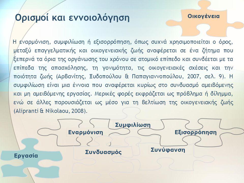 ΒΙΒΛΙΟΓΡΑΦΙΚΕΣ ΑΝΑΦΟΡΕΣ Ελληνόγλωσση Αλιπράντη, Λ.(1998).