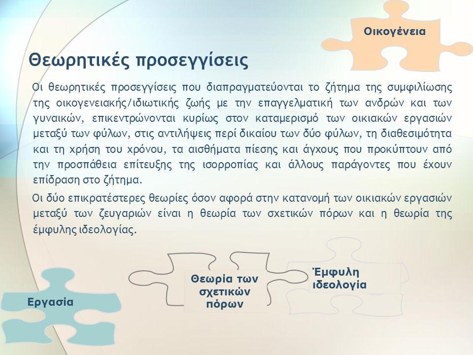 ΒΙΒΛΙΟΓΡΑΦΙΚΕΣ ΑΝΑΦΟΡΕΣ Ελληνόγλωσση Ευρωπαϊκή Επιτροπή (2006).