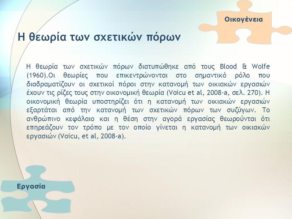 ΒΙΒΛΙΟΓΡΑΦΙΚΕΣ ΑΝΑΦΟΡΕΣ Ελληνόγλωσση Μουρίκη, Α.(2008-β).