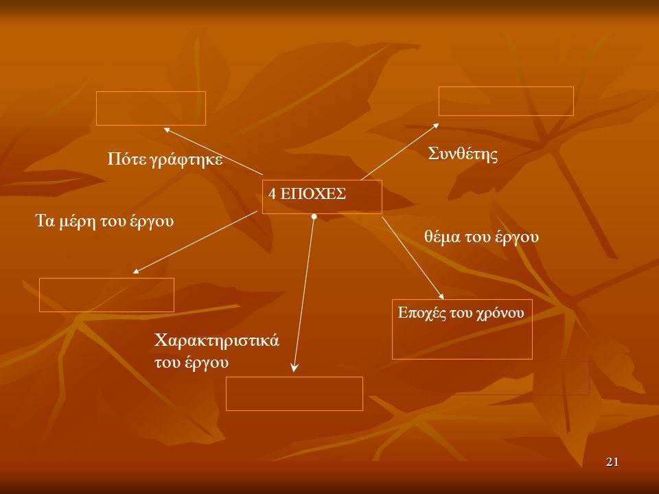 21 4 ΕΠΟΧΕΣ Πότε γράφτηκε θέμα του έργου Εποχές του χρόνου Συνθέτης Τα μέρη του έργου Χαρακτηριστικά του έργου