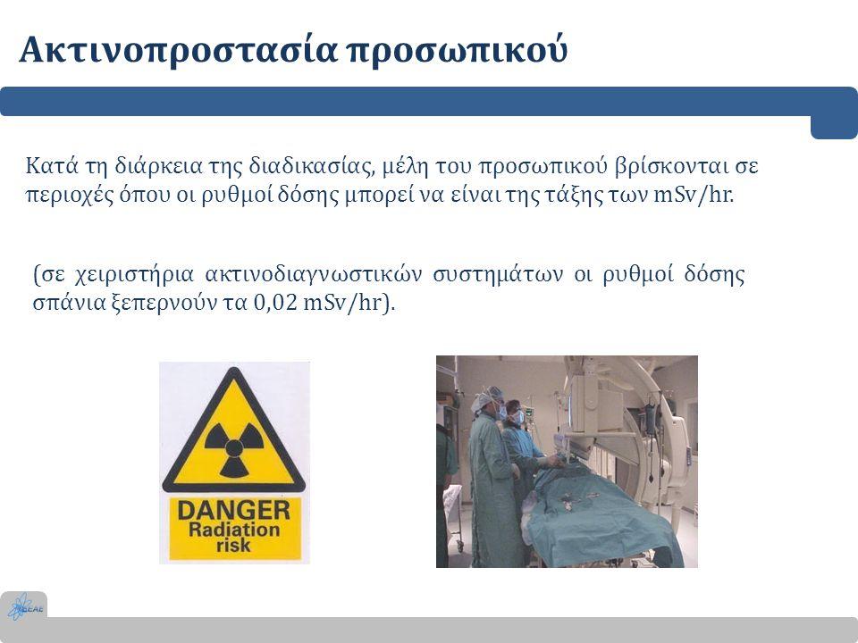 Ακτινοπροστασία προσωπικού Κατά τη διάρκεια της διαδικασίας, μέλη του προσωπικού βρίσκονται σε περιοχές όπου οι ρυθμοί δόσης μπορεί να είναι της τάξης
