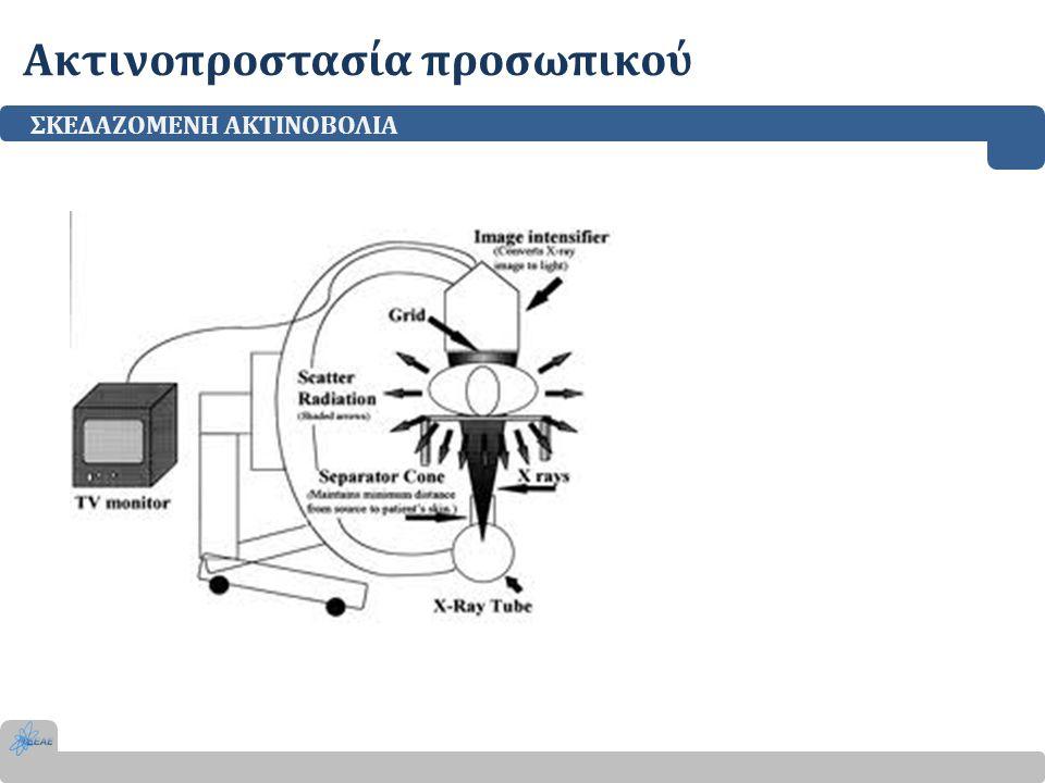 Ακτινοπροστασία προσωπικού ΣΚΕΔΑΖΟΜΕΝΗ ΑΚΤΙΝΟΒΟΛΙΑ
