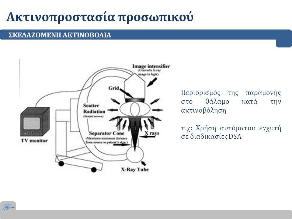 Ακτινοπροστασία προσωπικού ΣΚΕΔΑΖΟΜΕΝΗ ΑΚΤΙΝΟΒΟΛΙΑ Περιορισμός της παραμονής στο θάλαμο κατά την ακτινοβόληση π.χ: Χρήση αυτόματου εγχυτή σε διαδικασί