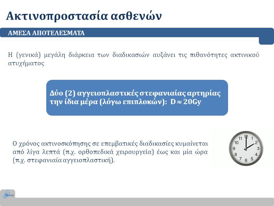Ακτινοπροστασία ασθενών Η (γενικά) μεγάλη διάρκεια των διαδικασιών αυξάνει τις πιθανότητες ακτινικού ατυχήματος ΑΜΕΣΑ ΑΠΟΤΕΛΕΣΜΑΤΑ Δύο (2) αγγειοπλαστ