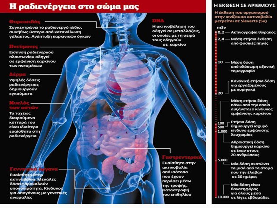 Συμπτώματα Ναυτία και εμετοί, που ακολουθούνται από διάρροιες, πυρετό και πονοκεφάλους. Εκτεταμένος κυτταρικός θάνατος ύστερα από ισχυρή δόση ακτινοβο