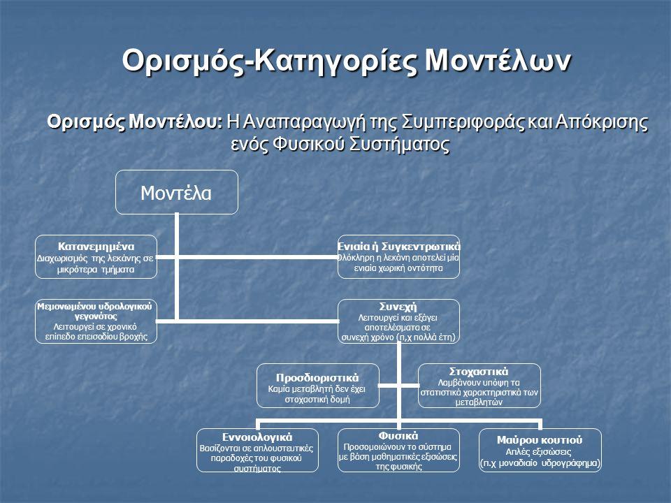 Ορισμός-Κατηγορίες Μοντέλων Ορισμός-Κατηγορίες Μοντέλων Μοντέλα Κατανεμημένα Διαχωρισμός της λεκάνης σε μικρότερα τμήματα Ενιαία ή Συγκεντρωτικά Ολόκληρη η λεκάνη αποτελεί μία ενιαία χωρική οντότητα Μεμονωμένου υδρολογικού γεγονότος Λειτουργεί σε χρονικό επίπεδο επεισοδίου βροχής Συνεχή Λειτουργεί και εξάγει αποτελέσματα σε συνεχή χρόνο (π,χ πολλά έτη) Εννοιολογικά Βασίζονται σε απλουστευτικές παραδοχές του φυσικού συστήματος Φυσικά Προσομοιώνουν το σύστημα με βάση μαθηματικές εξισώσεις της φυσικής Μαύρου κουτιού Απλές εξισώσεις (π.χ μοναδιαίο υδρογράφημα) Προσδιοριστικά Καμία μεταβλητή δεν έχει στοχαστική δομή Στοχαστικά Λαμβάνουν υπόψη τα στατιστικά χαρακτηριστικά των μεταβλητών Ορισμός Μοντέλου: Η Αναπαραγωγή της Συμπεριφοράς και Απόκρισης Ορισμός Μοντέλου: Η Αναπαραγωγή της Συμπεριφοράς και Απόκρισης ενός Φυσικού Συστήματος