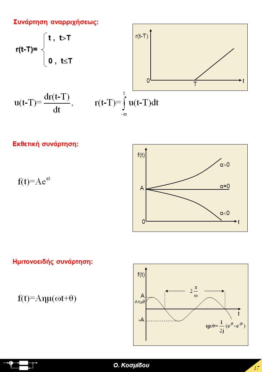 Ο. Κοσμίδου Σ 17 Συνάρτηση αναρριχήσεως: r(t-T)= t, t  T 0, t  T r(t-T) 0 T A f(t) 0 α0α0 α0α0 α=0 Εκθετική συνάρτηση: Ημιτονοειδής συνάρτηση: A