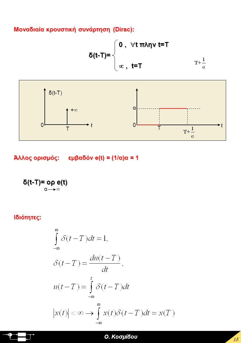 Ο. Κοσμίδου Σ 18 Μοναδιαία κρουστική συνάρτηση (Dirac): δ(t-T)= 0,  t πλην t=T , t=T Άλλος ορισμός: εμβαδόν e(t) = (1/α)α = 1 δ(t-T)= ορ e(t) α Ιδι