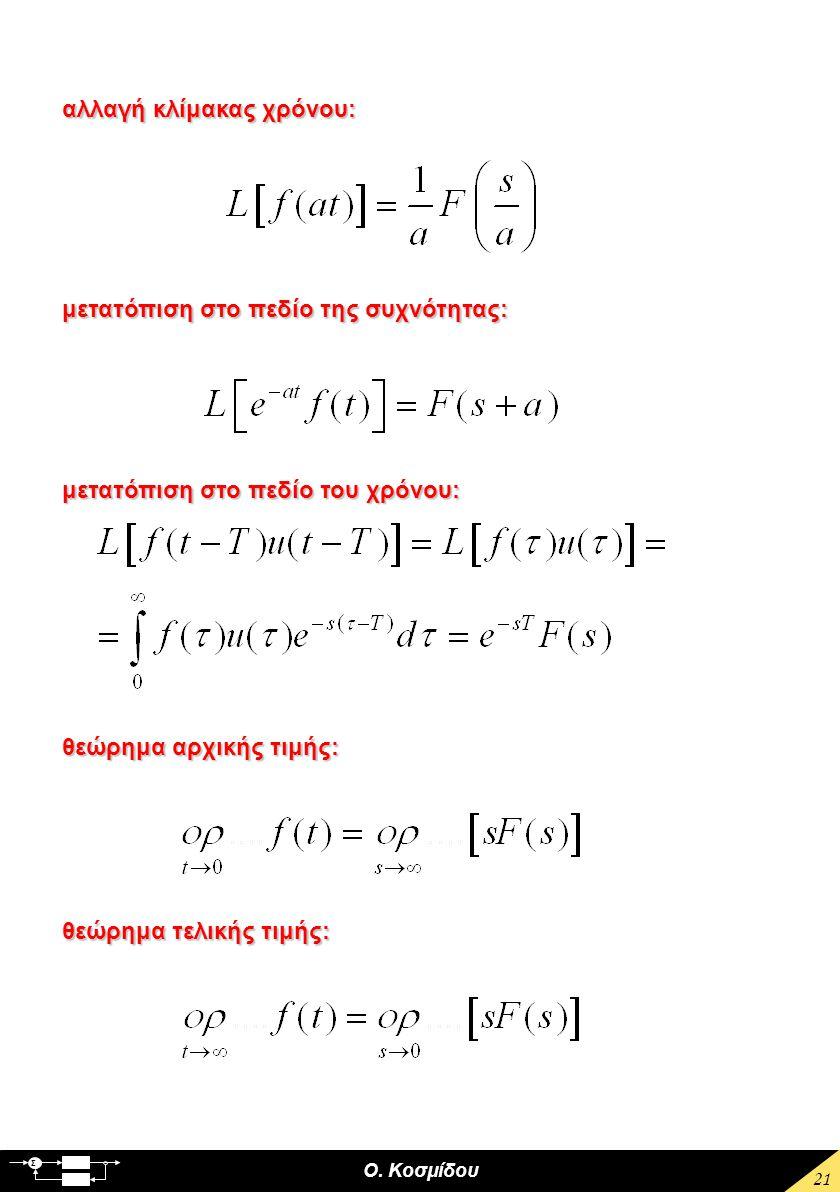 Ο. Κοσμίδου Σ 21 αλλαγή κλίμακας χρόνου: μετατόπιση στο πεδίο της συχνότητας: μετατόπιση στο πεδίο του χρόνου: θεώρημα αρχικής τιμής: θεώρημα τελικής