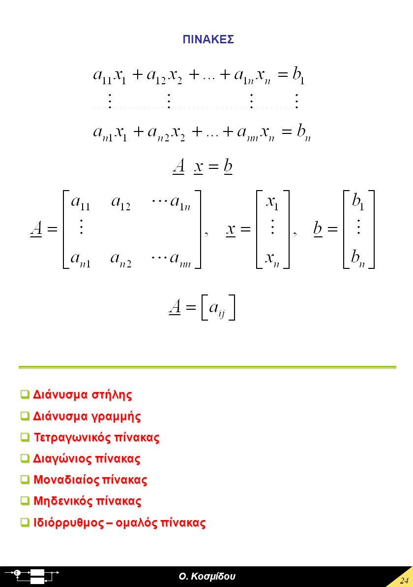 Ο. Κοσμίδου Σ 24 ΠΙΝΑΚΕΣ  Διάνυσμα στήλης  Διάνυσμα γραμμής  Τετραγωνικός πίνακας  Διαγώνιος πίνακας  Μοναδιαίος πίνακας  Μηδενικός πίνακας  Ιδ