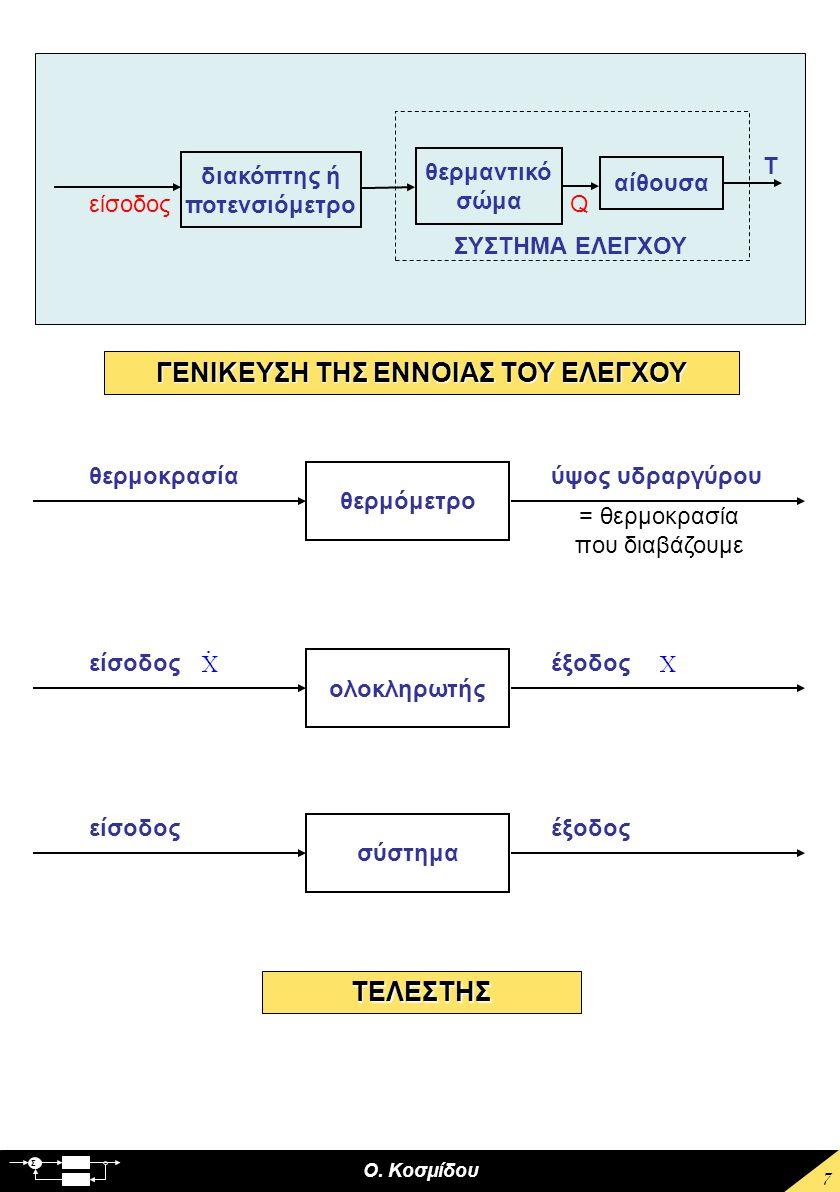 Ο. Κοσμίδου Σ 7 ΓΕΝΙΚΕΥΣΗ ΤΗΣ ΕΝΝΟΙΑΣ ΤΟΥ ΕΛΕΓΧΟΥ θερμόμετρο θερμοκρασίαύψος υδραργύρου = θερμοκρασία που διαβάζουμε ολοκληρωτής είσοδοςέξοδος σύστημα