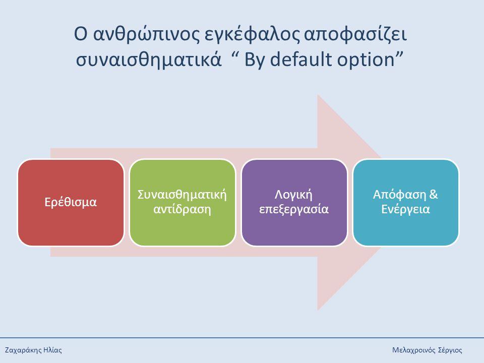 """Ερέθισμα Συναισθηματική αντίδραση Λογική επεξεργασία Απόφαση & Ενέργεια O ανθρώπινος εγκέφαλος αποφασίζει συναισθηματικά """" By default option"""""""
