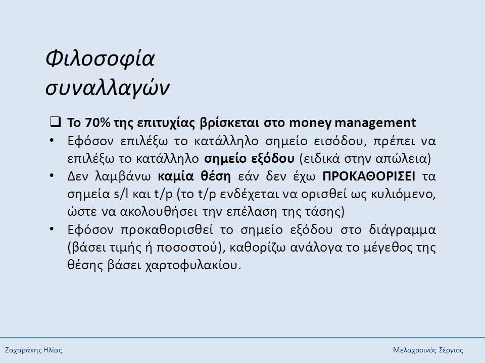 Ζαχαράκης ΗλίαςΜελαχροινός Σέργιος Φιλοσοφία συναλλαγών  Το 70% της επιτυχίας βρίσκεται στο money management Εφόσον επιλέξω το κατάλληλο σημείο εισόδ