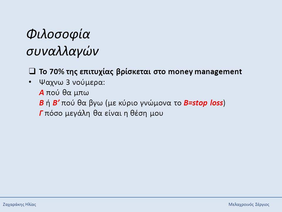 Ζαχαράκης ΗλίαςΜελαχροινός Σέργιος Φιλοσοφία συναλλαγών  Το 70% της επιτυχίας βρίσκεται στο money management Ψαχνω 3 νούμερα: Α πού θα μπω Β ή Β' πού