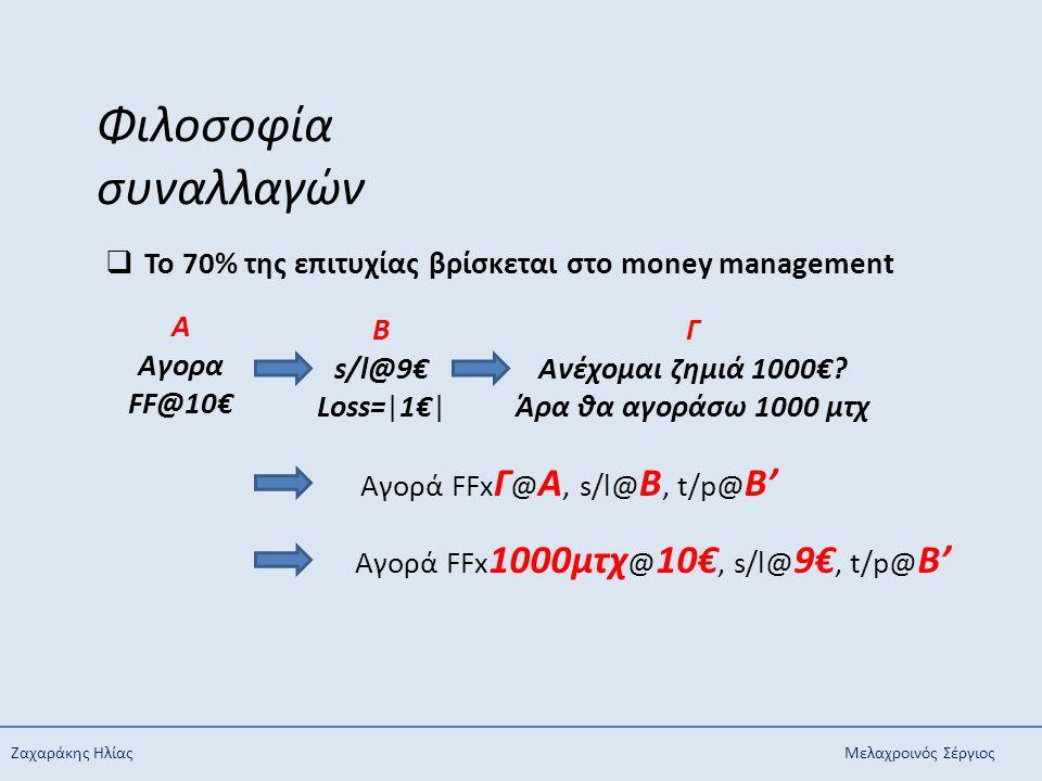 Ζαχαράκης ΗλίαςΜελαχροινός Σέργιος Φιλοσοφία συναλλαγών  Το 70% της επιτυχίας βρίσκεται στο money management Α Αγορα FF@10€ Β s/l@9€ Loss=|1€| Γ Ανέχ