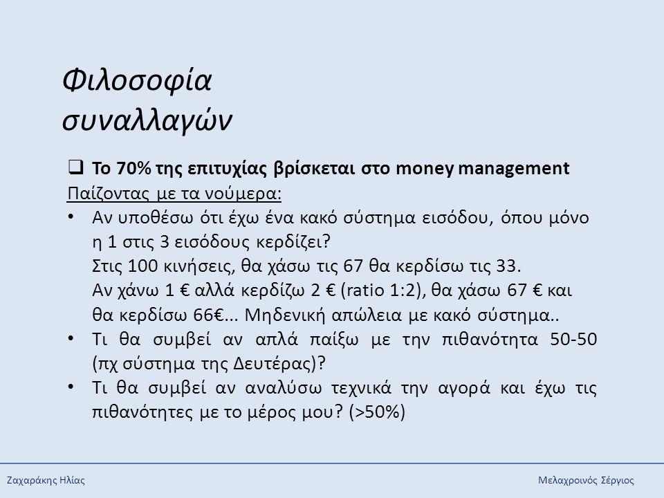 Ζαχαράκης ΗλίαςΜελαχροινός Σέργιος Φιλοσοφία συναλλαγών  Το 70% της επιτυχίας βρίσκεται στο money management Παίζοντας με τα νούμερα: Αν υποθέσω ότι
