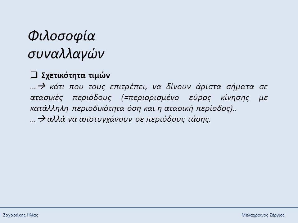 Ζαχαράκης ΗλίαςΜελαχροινός Σέργιος Φιλοσοφία συναλλαγών  Σχετικότητα τιμών …  κάτι που τους επιτρέπει, να δίνουν άριστα σήματα σε ατασικές περιόδους