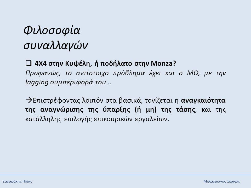 Ζαχαράκης ΗλίαςΜελαχροινός Σέργιος Φιλοσοφία συναλλαγών  4X4 στην Κυψέλη, ή ποδήλατο στην Monza? Προφανώς, το αντίστοιχο πρόβλημα έχει και ο ΜΟ, με τ