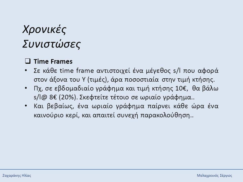 Ζαχαράκης ΗλίαςΜελαχροινός Σέργιος Χρονικές Συνιστώσες  Time Frames Σε κάθε time frame αντιστοιχεί ένα μέγεθος s/l που αφορά στον άξονα του Υ (τιμές)