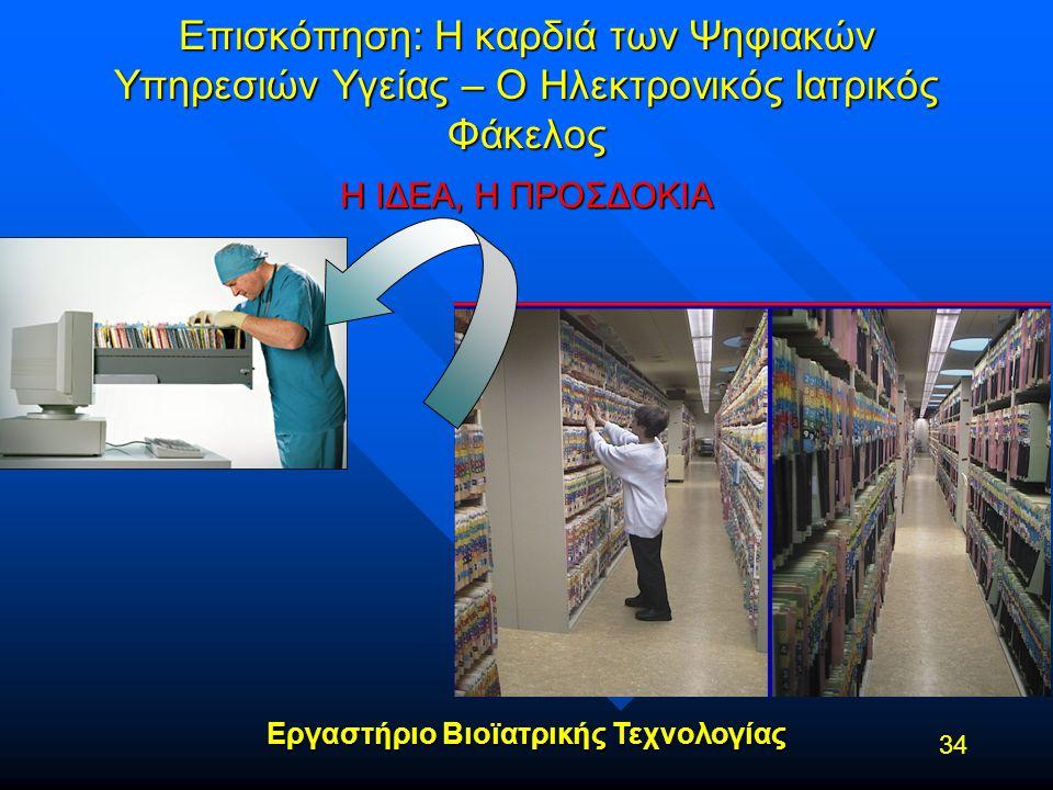 Εργαστήριο Βιοϊατρικής Τεχνολογίας 34 Επισκόπηση: Η καρδιά των Ψηφιακών Υπηρεσιών Υγείας – Ο Ηλεκτρονικός Ιατρικός Φάκελος Η ΙΔΕΑ, Η ΠΡΟΣΔΟΚΙΑ