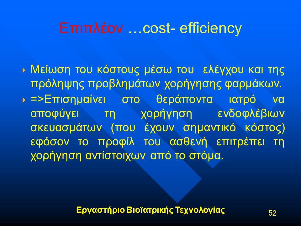 Εργαστήριο Βιοϊατρικής Τεχνολογίας Επιπλέον …cost- efficiency   Μείωση του κόστους μέσω του ελέγχου και της πρόληψης προβλημάτων χορήγησης φαρμάκων.
