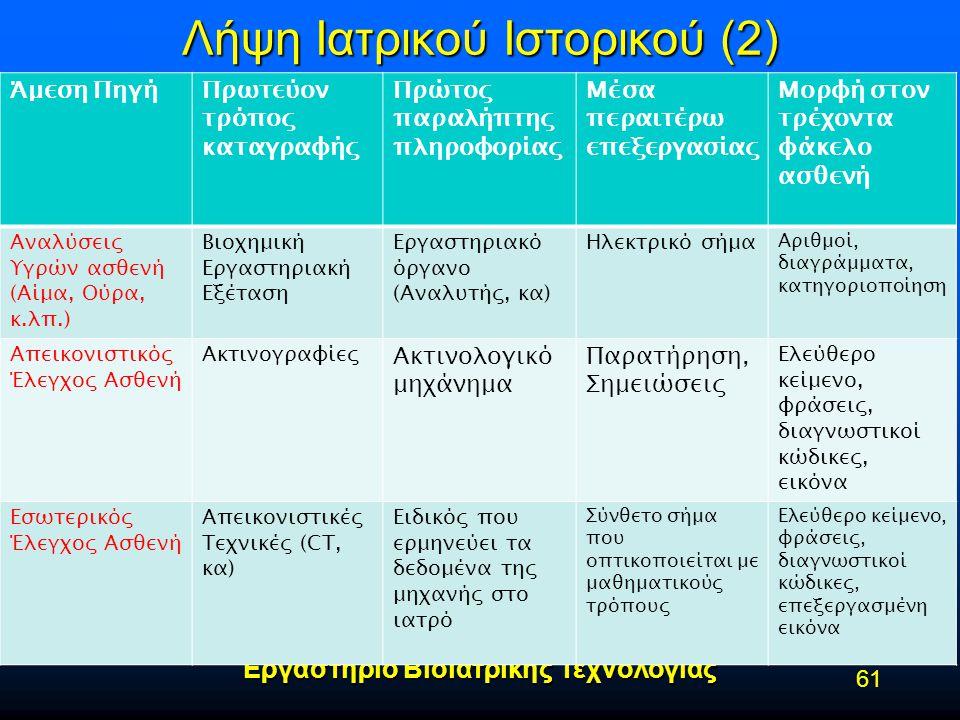 Εργαστήριο Βιοϊατρικής Τεχνολογίας Λήψη Ιατρικού Ιστορικού (2) Άμεση ΠηγήΠρωτεύον τρόπος καταγραφής Πρώτος παραλήπτης πληροφορίας Μέσα περαιτέρω επεξε